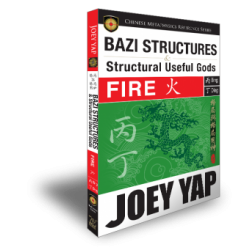 BaZi Structures and Structural Useful Gods - Fire by Joey Yap