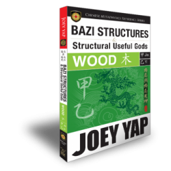 BaZi Structures and Structural Useful Gods - Wood by Joey Yap
