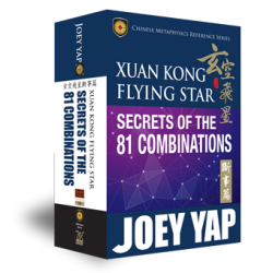 Xuan Kong Da Gua 64 Gua Transformation Analysis - 6 Relationships Method by Joey Yap