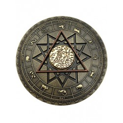 Code astrologique