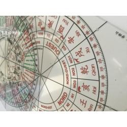 Set de 2 Calques Feng Shui de base (24 Montagnes et Ba Zhai) de Marc-Olivier Rinchart & Johann Bauer